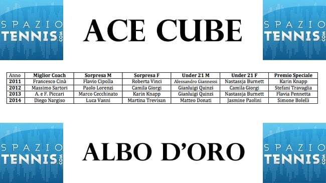 Ace Cube Albo D'Oro